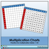 Multiplication Charts - Practice for multiplication tables 1 - 10