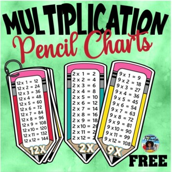 Multiplication Charts Set~FREE