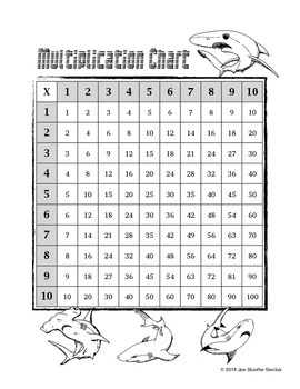 Multiplication Charts - Sharks, Frogs, and Dogs --FREE--