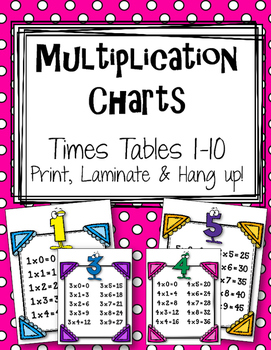 Multiplication Charts. Times Tables. 1-10. Multiply. Posters.