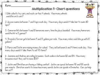 Multiplication Charts and Quick Checks