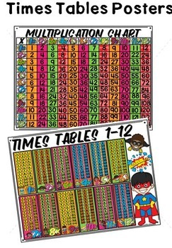 Multiplication Charts and Times Tables Posters with Brag Tags