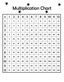 Multiplication Charts (and bonus Division Chart!)