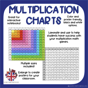 Multiplication Charts for Interactive Notebooks