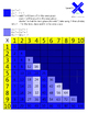 Multiplication Charts to Develop Fact Fluency