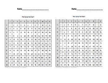 Multiplication Charts up to 12
