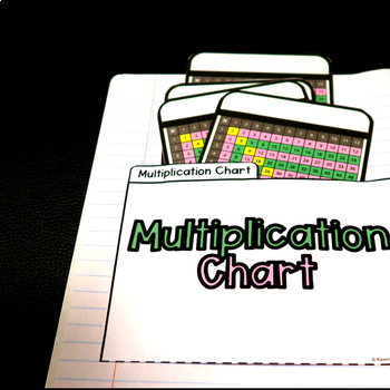 Multiplication Charts with Interactive Notebook Pocket