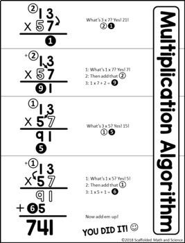 Multiplication Cheat Sheet