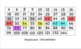 Multiplication Cheat Sheet - THE ANSWERS!