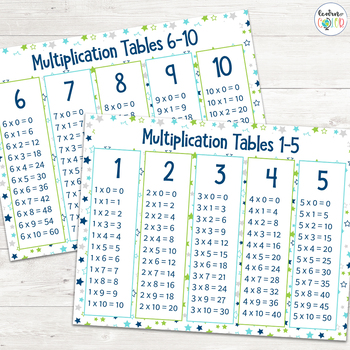 Jolly Phonics Worksheets Free Printable in addition Free Th Grade Math Worksheets Printable additionally Times Table Chart Printable furthermore Setting Healthy Boundaries Worksheet together with Original. on free printable multiplication worksheets