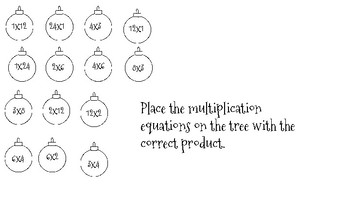 Multiplication Christmas Trees