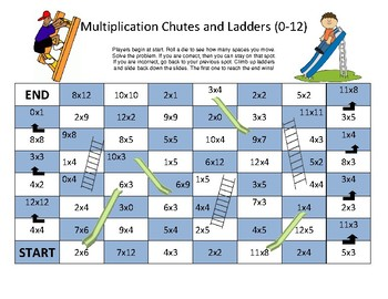 Multiplication Chutes and Ladders (0-12)