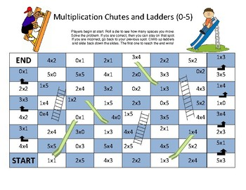 Multiplication Chutes and Ladders (0-5)