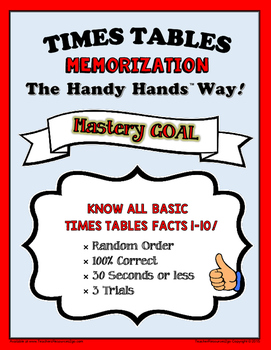 MULTIPLICATION FACTS CLASS MASTERY RECORD - The Handy Hands Way!
