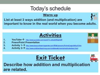 Multiplication lesson plan
