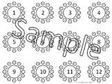 Multiplication Clocks