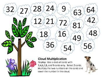 Multiplication Cloud Game
