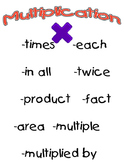 Multiplication Clue Words