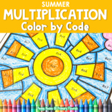 Multiplication Color by Code   {2's - 9's} {Summer}