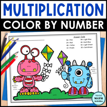 Multiplication Color by Number (2's to 12's) | Distance Learning Printables