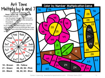 Free Multiplication Color by Number Game