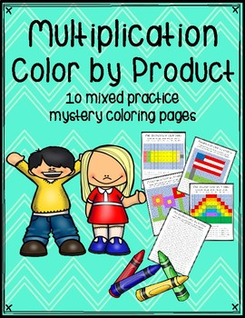 Multiplication Color by Product