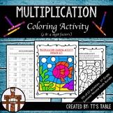 Multiplication Coloring Activity (3 & 4 Digit Factors)