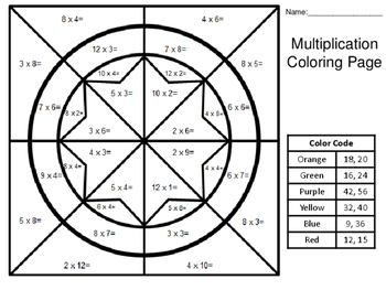 Multiplication Coloring Page