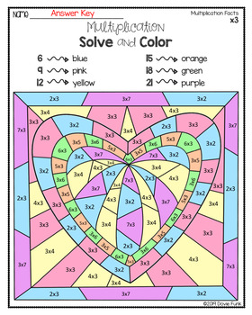 Multiplication Coloring Worksheets Solve and Color Mother's Day