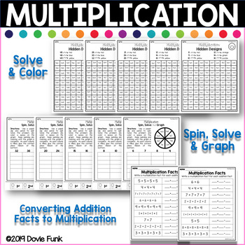 Multiplication Coloring Worksheets and Fact Practice Pages