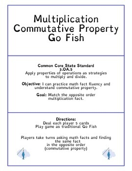 Multiplication Commutative Property Go Fish