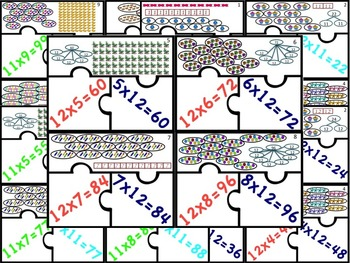 Multiplication Commutative Property for 11s and 12s with Visual Models
