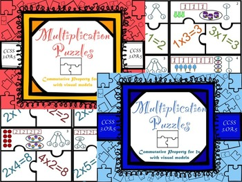 Multiplication Commutative Property for 1s and 2s with Visual Models