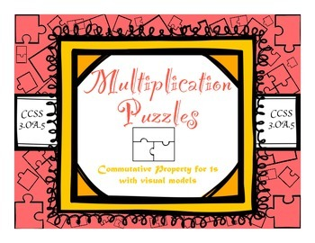 Multiplication Commutative Property for 1s with Visual Models