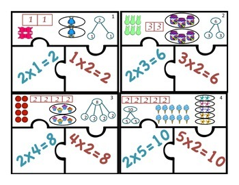 Multiplication Commutative Property for 2s with Visual Models