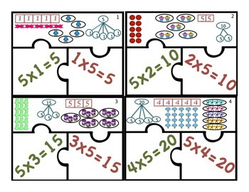 Multiplication Commutative Property for 5s with Visual Models
