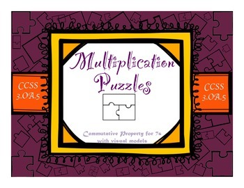 Multiplication  Commutative Property for 7s with Visual Model