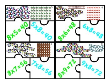 Multiplication Commutative Property for 8s with Visual Models