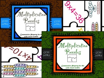 Multiplication Commutative Property for 9s and 10s with Visual Models