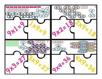 Multiplication Commutative Property for 9s with Visual Model