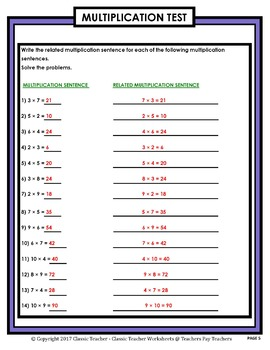 Commutative Property of Multiplication-Using Pictures-Grades 2-4 (2nd-4th Grade)