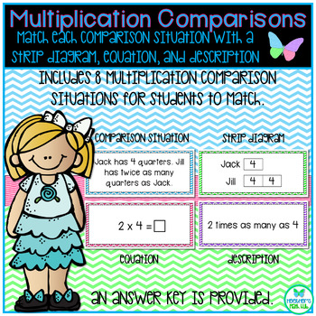 Multiplication Comparison Situations Freebie