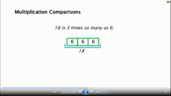 Multiplication Comparisons - Grade 4 Go Math Lesson 2.1 (Video)
