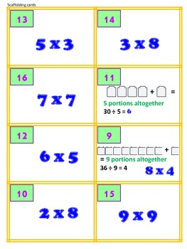 Multiplication Comparisons Word Problems and Models