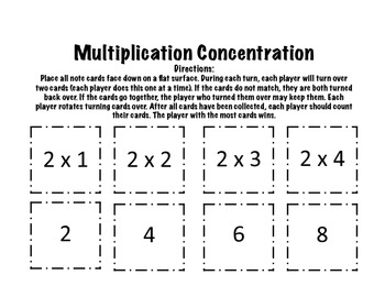 Multiplication Concentration
