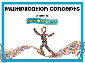 Multiplication Concepts (Part of Multiplication Unit)