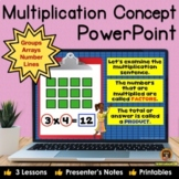 Multiplication Concept PowerPoint Using Equal Groups, Arrays & Number Lines