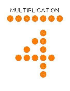 Multiplication Connect Four (Medium Level)