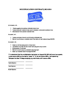 Multiplication Contract