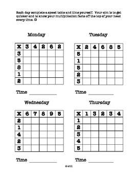 Multiplication Daily Fact Practice01